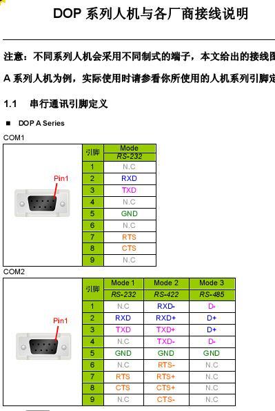 plc设置及接线图